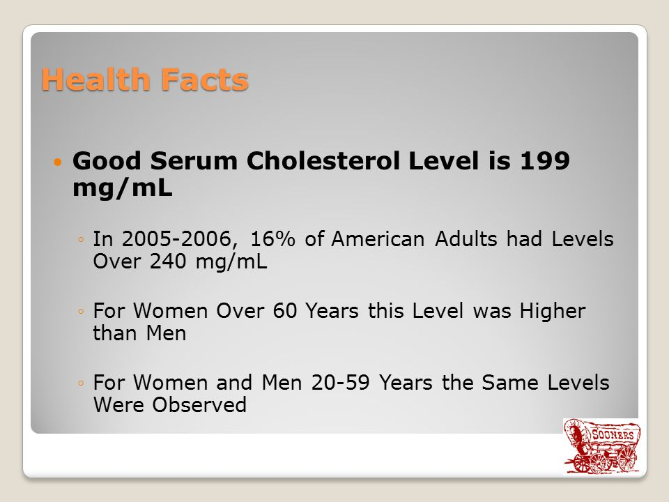 Health Facts Good Serum Cholesterol Level is 199 mg/mL