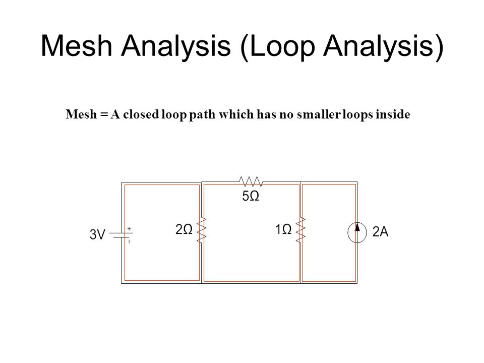 Mesh Analysis (Loop Analysis)