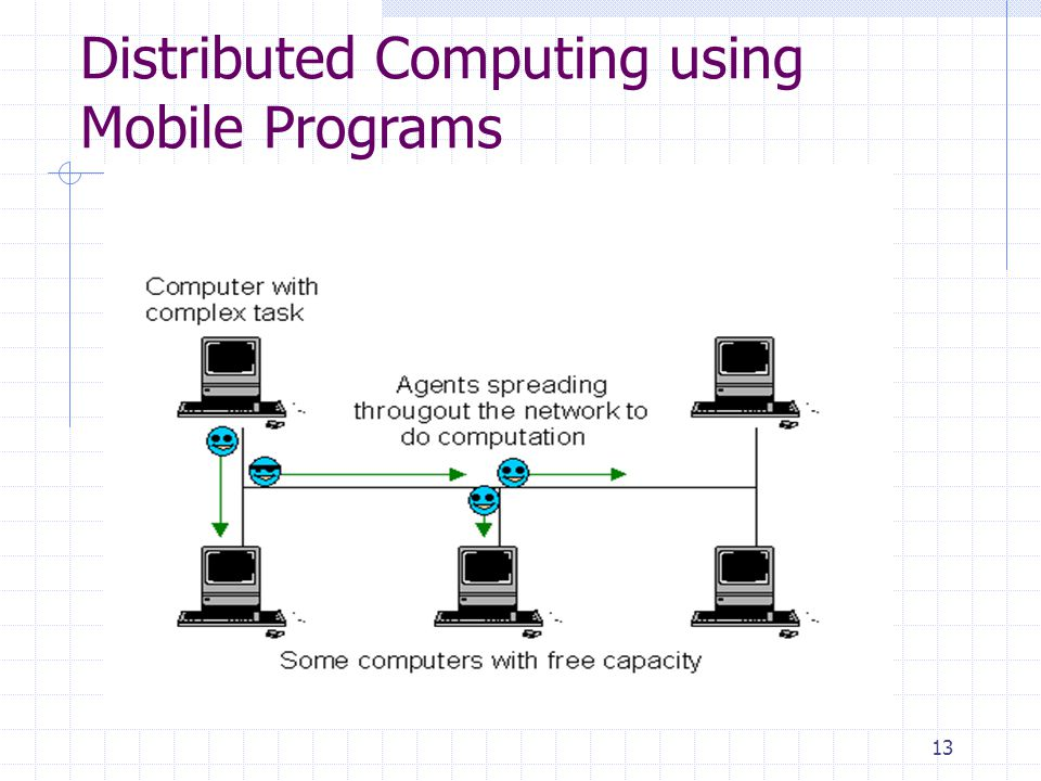 Distributed Computing using Mobile Programs