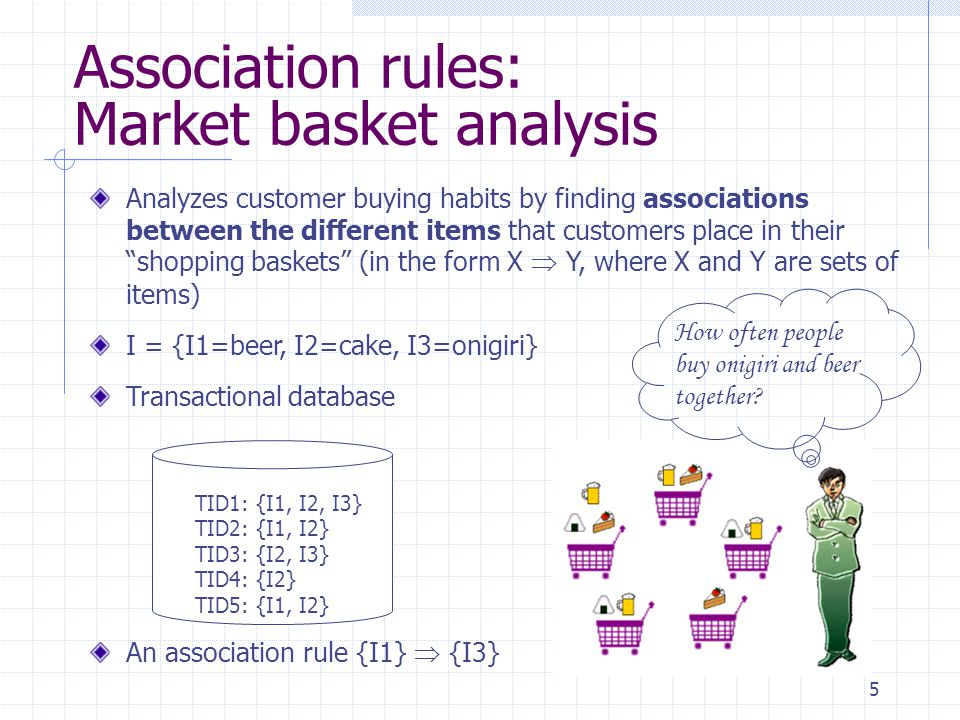 Association rules: Market basket analysis