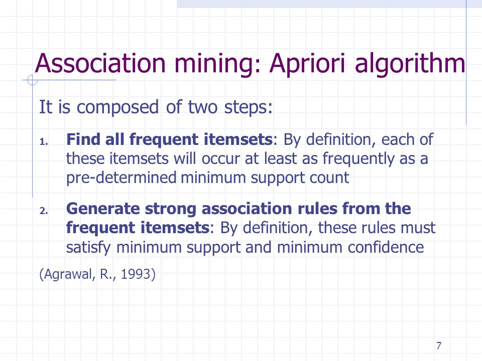 Association mining: Apriori algorithm