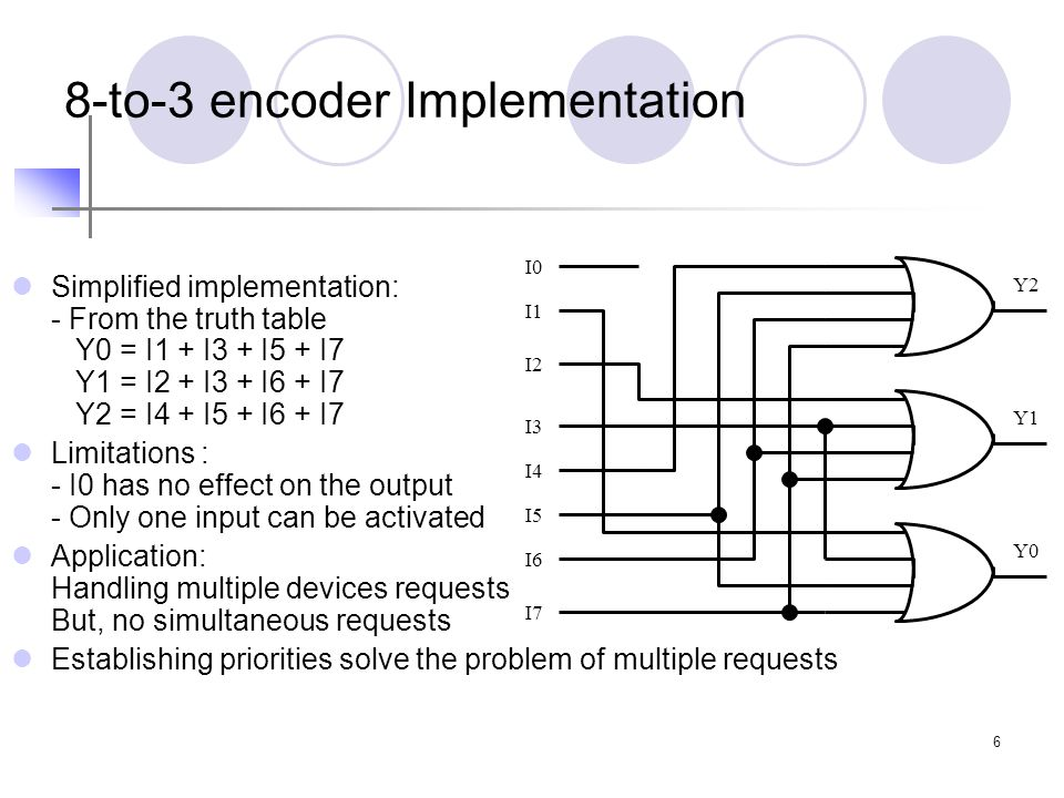 ece 2110 introduction to digital systems chapter 6 combinational rh slideplayer com 8 to 3 Priority Encoder 8 to 3 Encoder Truth Table