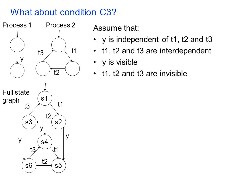 What about condition C3 Assume that: