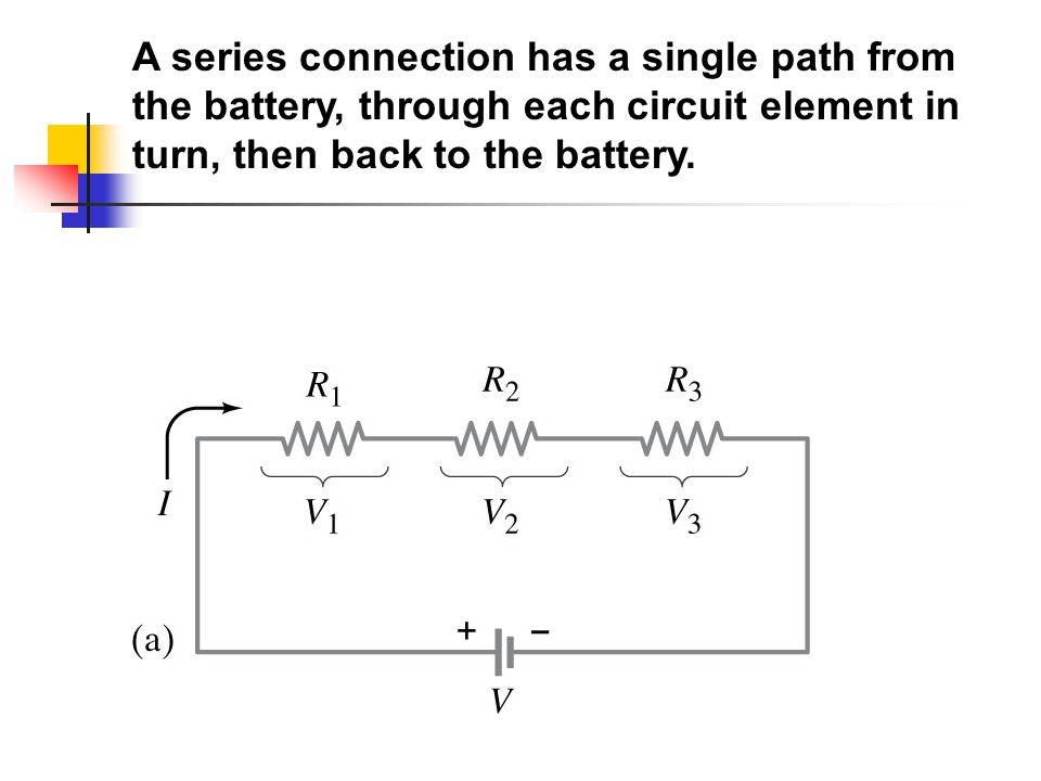 A series connection has a single path from the battery, through each circuit element in turn, then back to the battery.