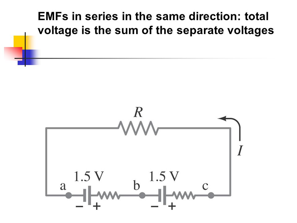 EMFs in series in the same direction: total voltage is the sum of the separate voltages
