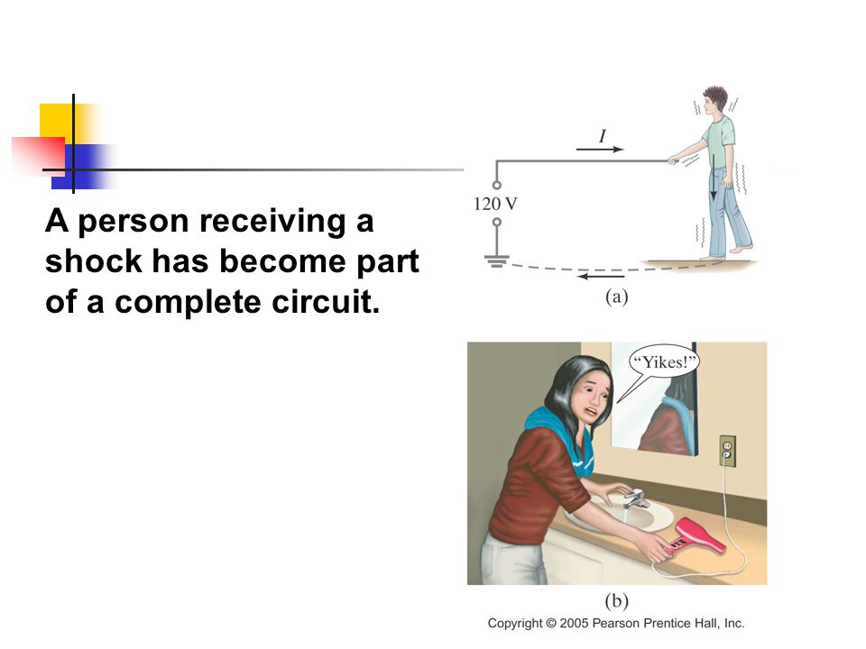 A person receiving a shock has become part of a complete circuit.