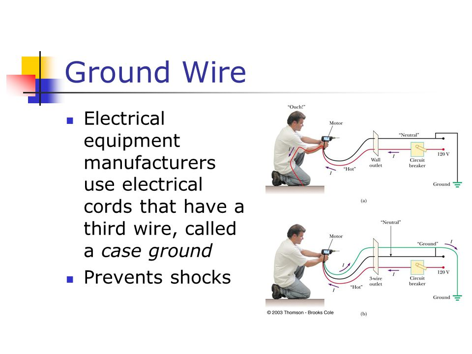 Ground Wire Electrical equipment manufacturers use electrical cords that have a third wire, called a case ground.