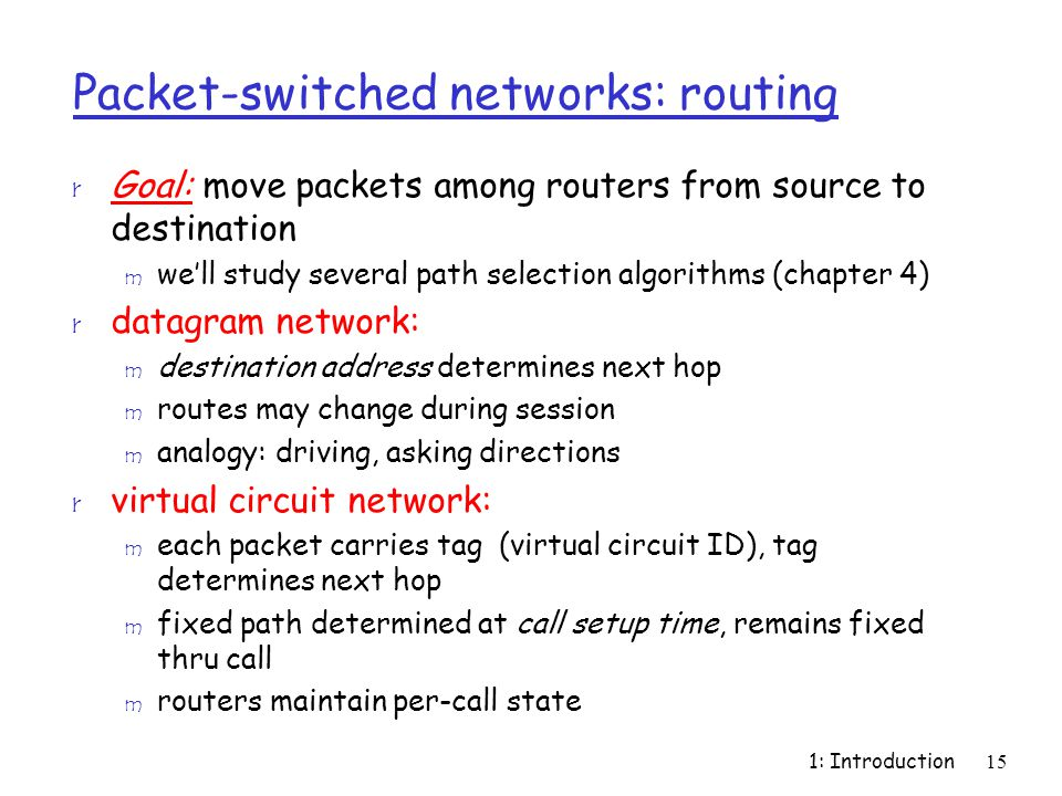 Packet-switched networks: routing