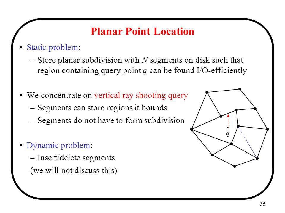 Planar Point Location Static problem:
