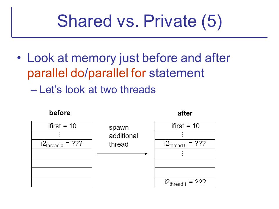 Shared vs. Private (5) Look at memory just before and after parallel do/parallel for statement. Let's look at two threads.
