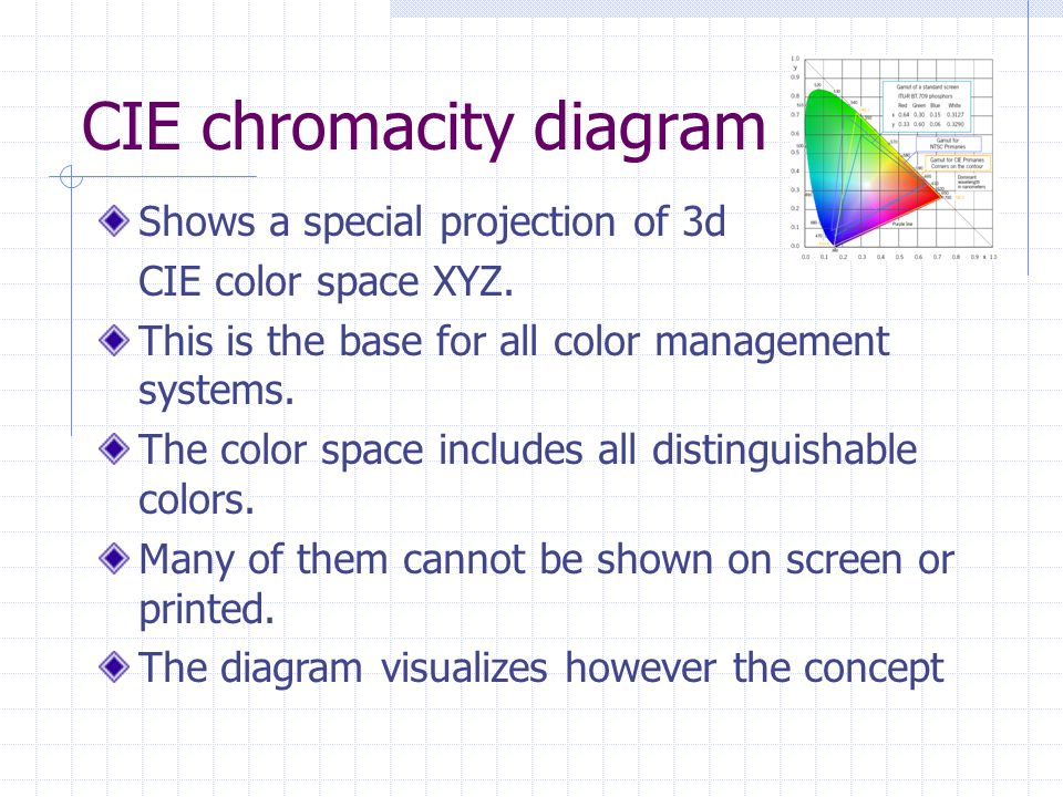 CIE chromacity diagram