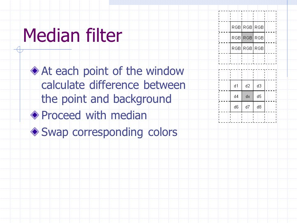 Median filter At each point of the window calculate difference between the point and background. Proceed with median.