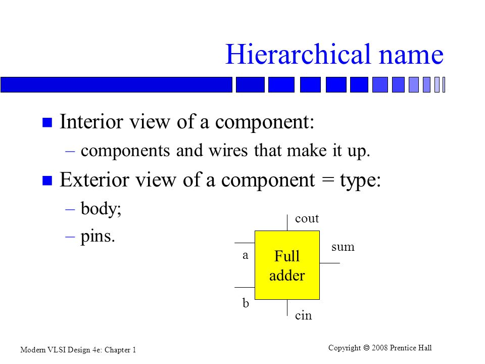 Hierarchical name Interior view of a component: