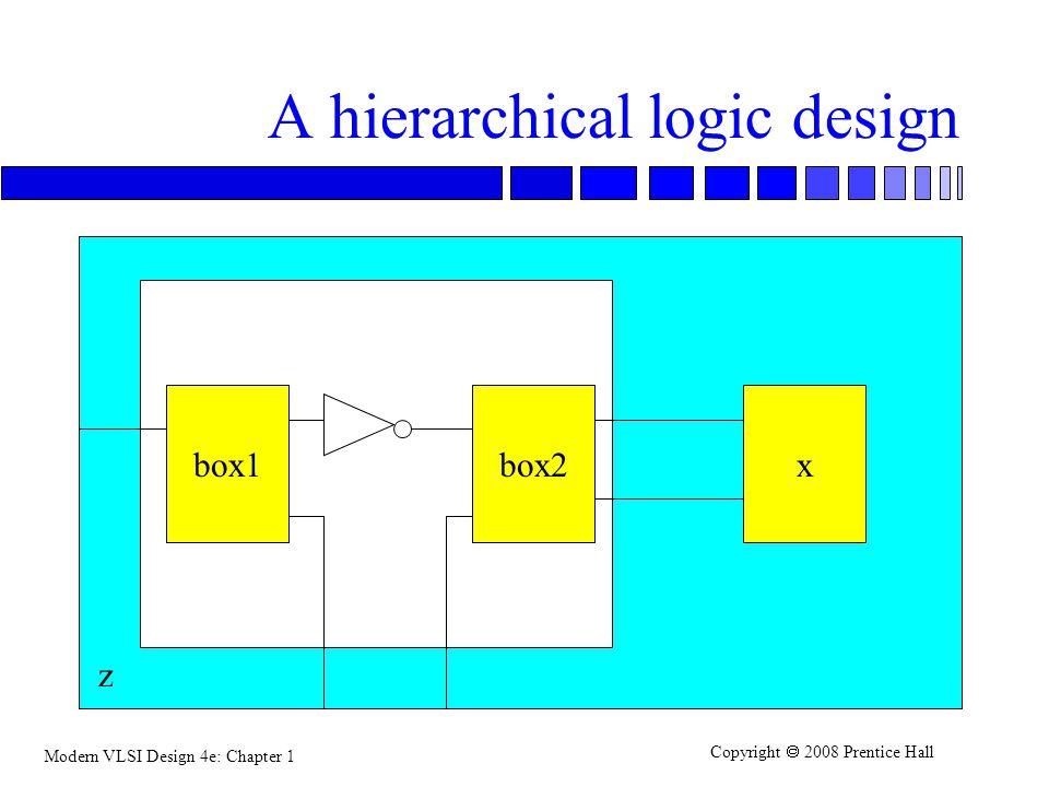 A hierarchical logic design