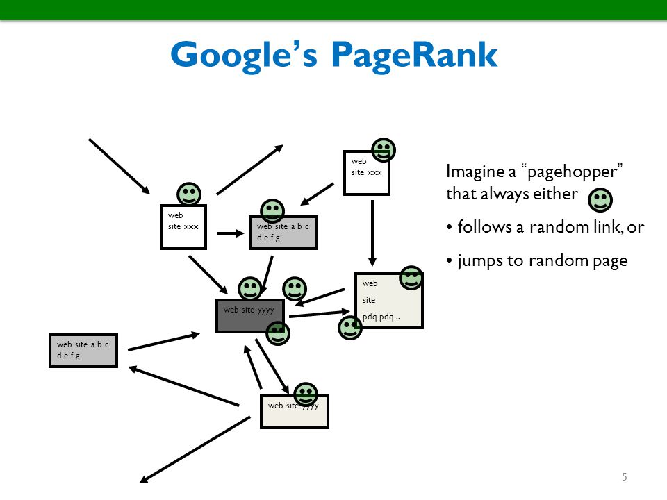 Google's PageRank Imagine a pagehopper that always either