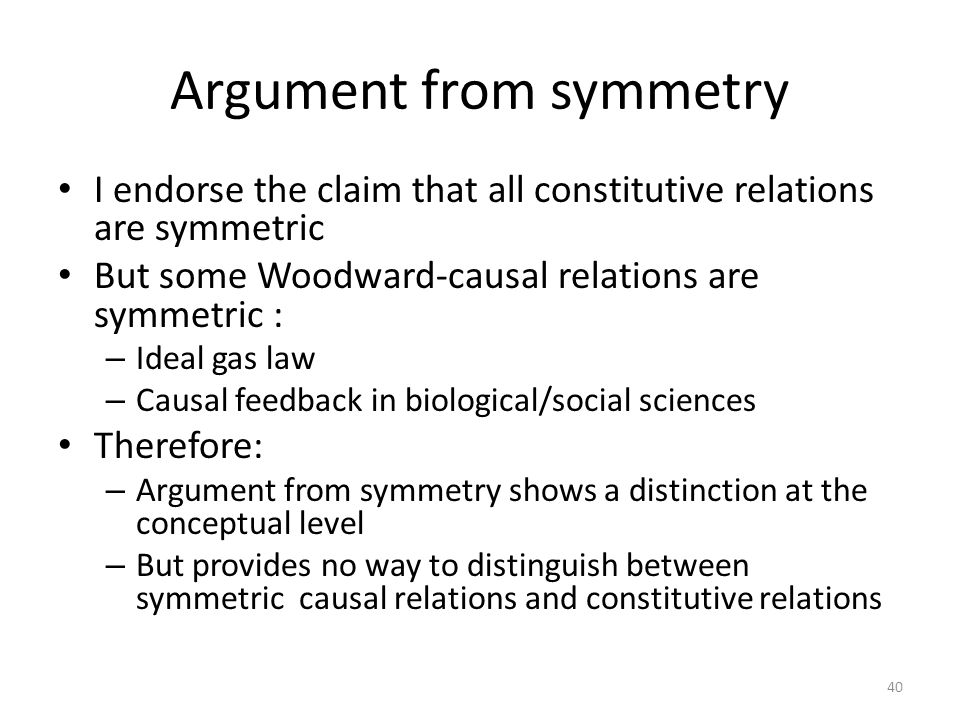 Argument from symmetry