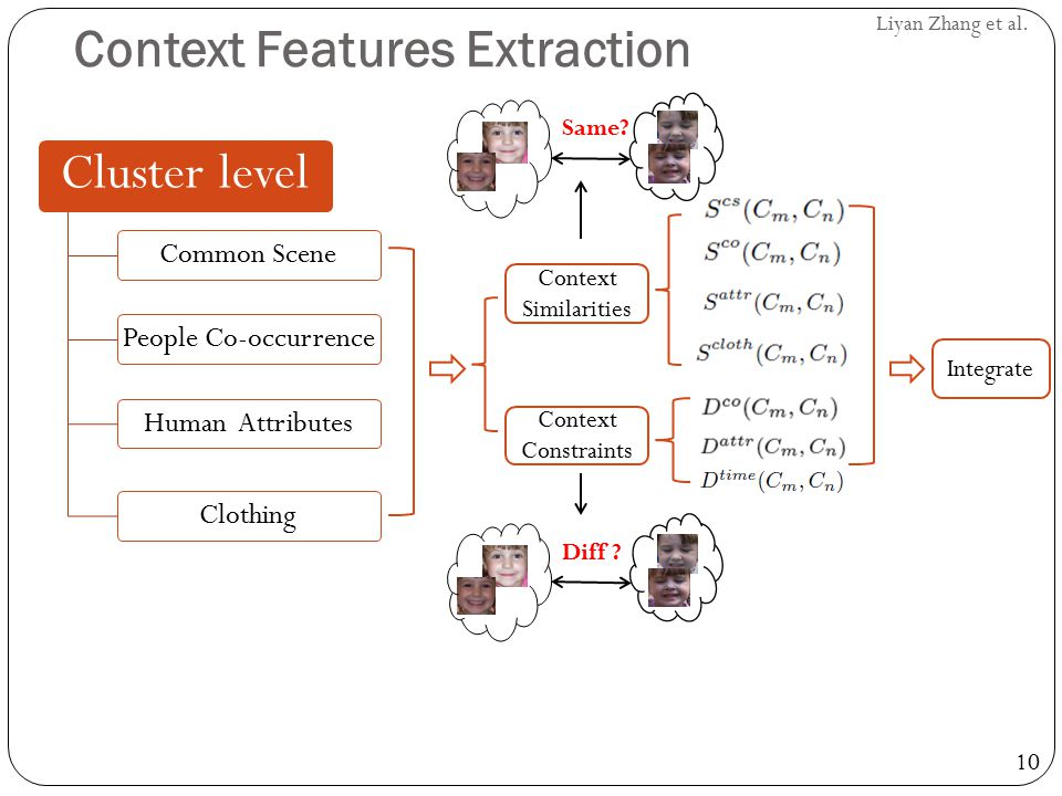 Context Features Extraction
