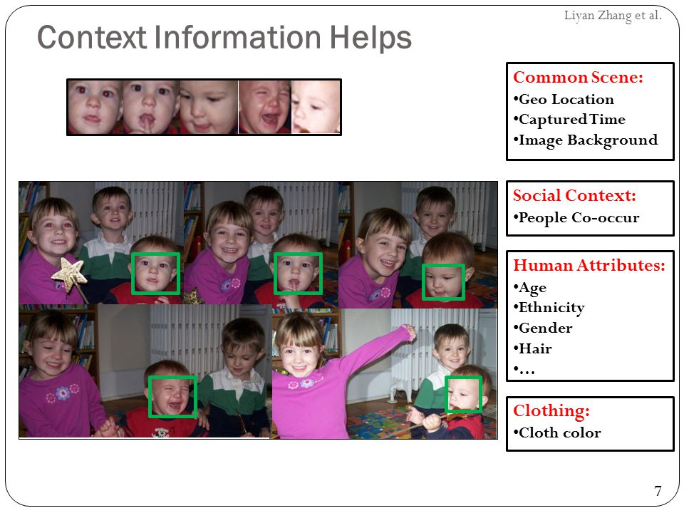 Context Information Helps