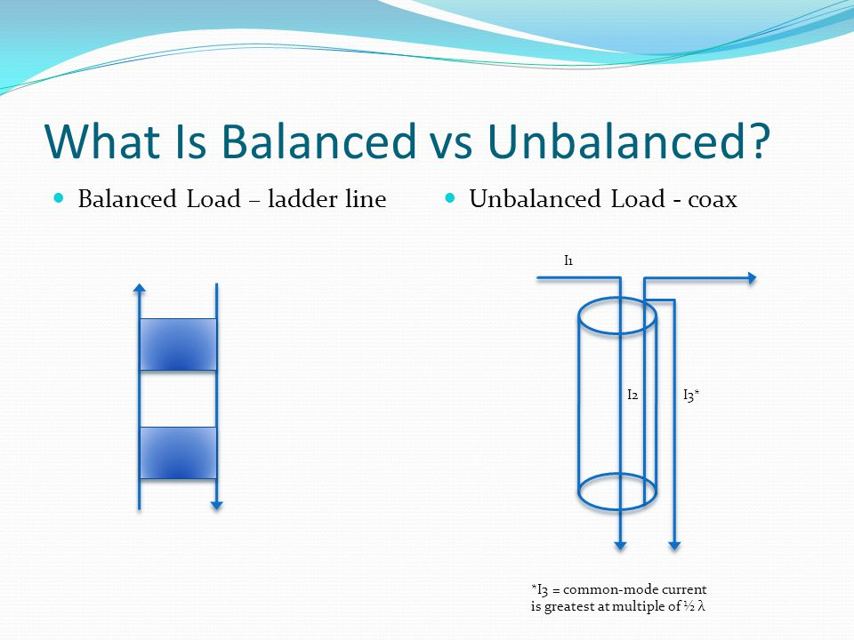 What Is Balanced vs Unbalanced