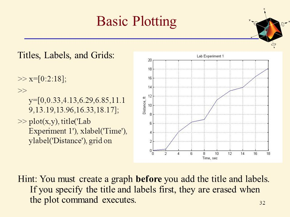 Basic Plotting Titles, Labels, and Grids: