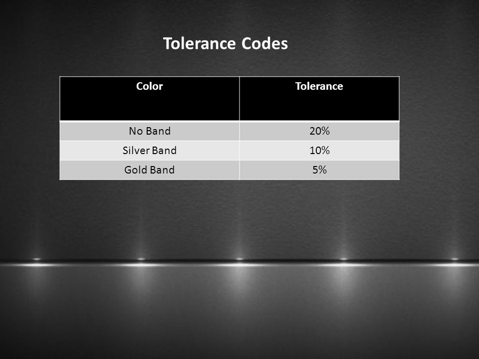 Tolerance Codes Color Tolerance No Band 20% Silver Band 10% Gold Band