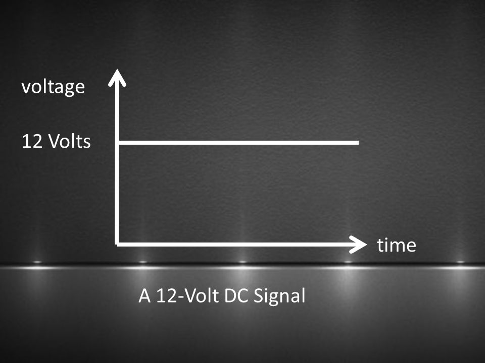 voltage 12 Volts time A 12-Volt DC Signal