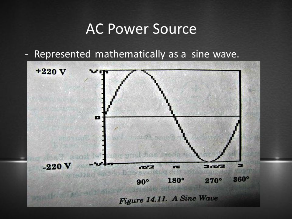 AC Power Source Represented mathematically as a sine wave.