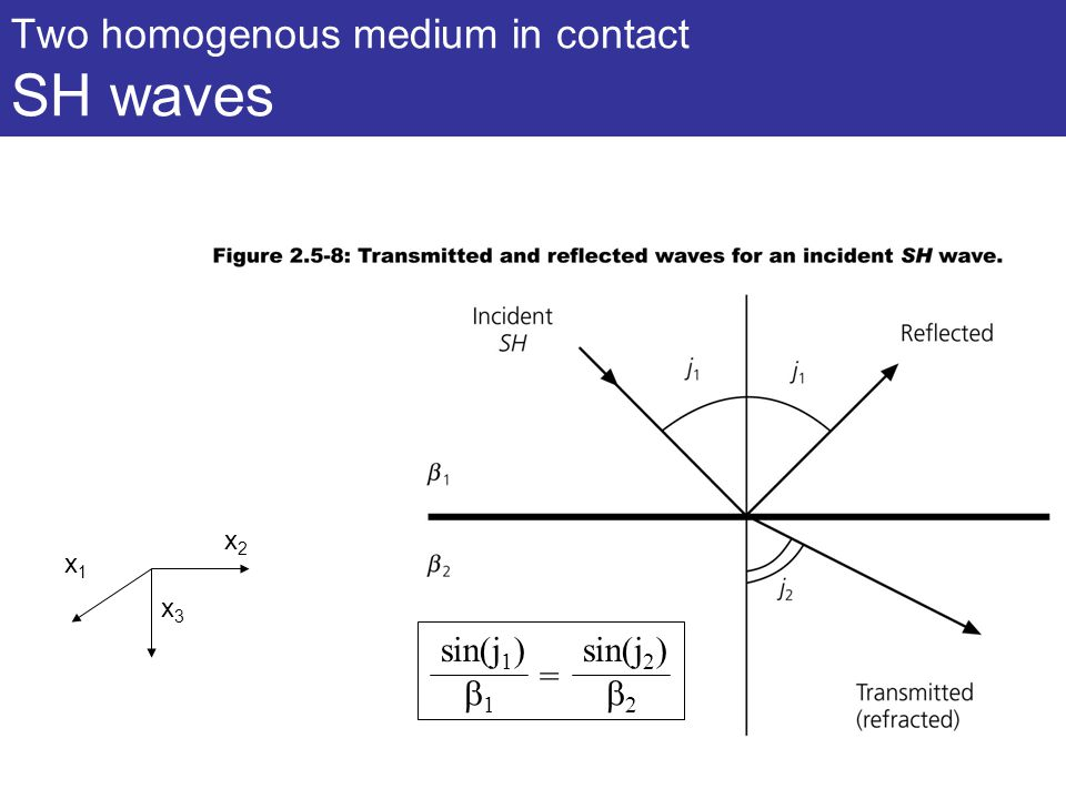 Two homogenous medium in contact SH waves