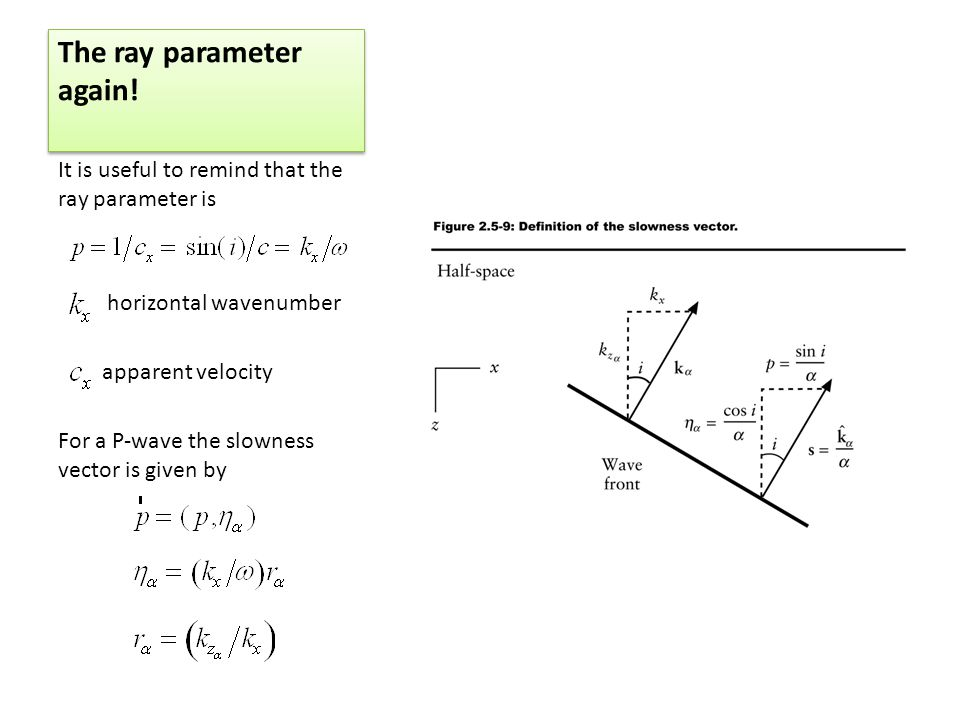 The ray parameter again!