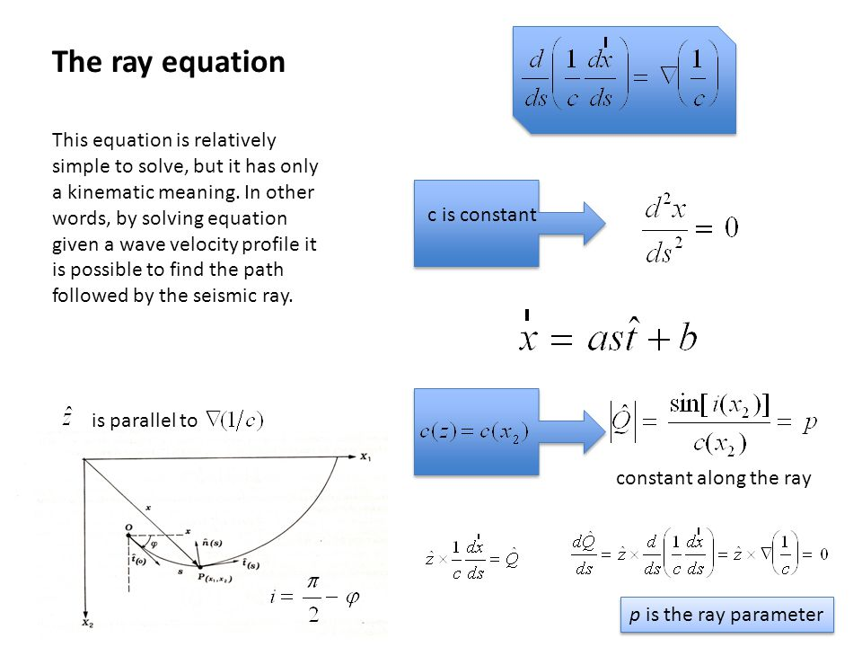 The ray equation