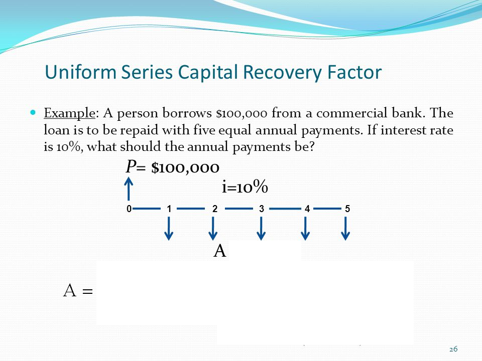 Uniform Series Capital Recovery Factor