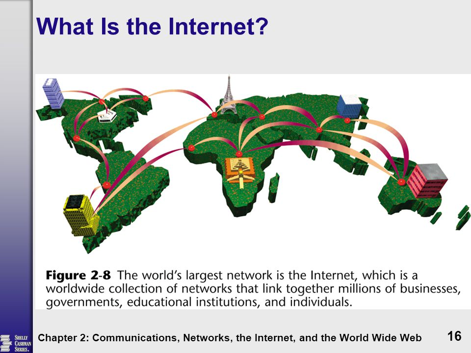 What Is the Internet. Figure 2-12.