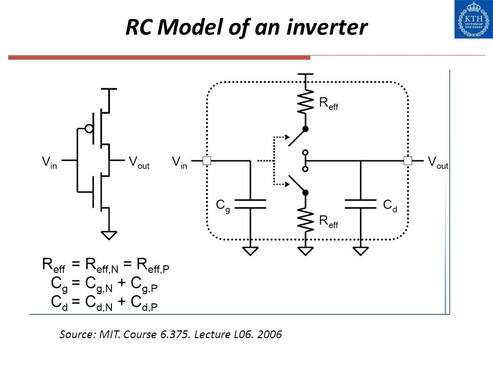RC Model of an inverter Source: MIT. Course 6.375. Lecture L06. 2006