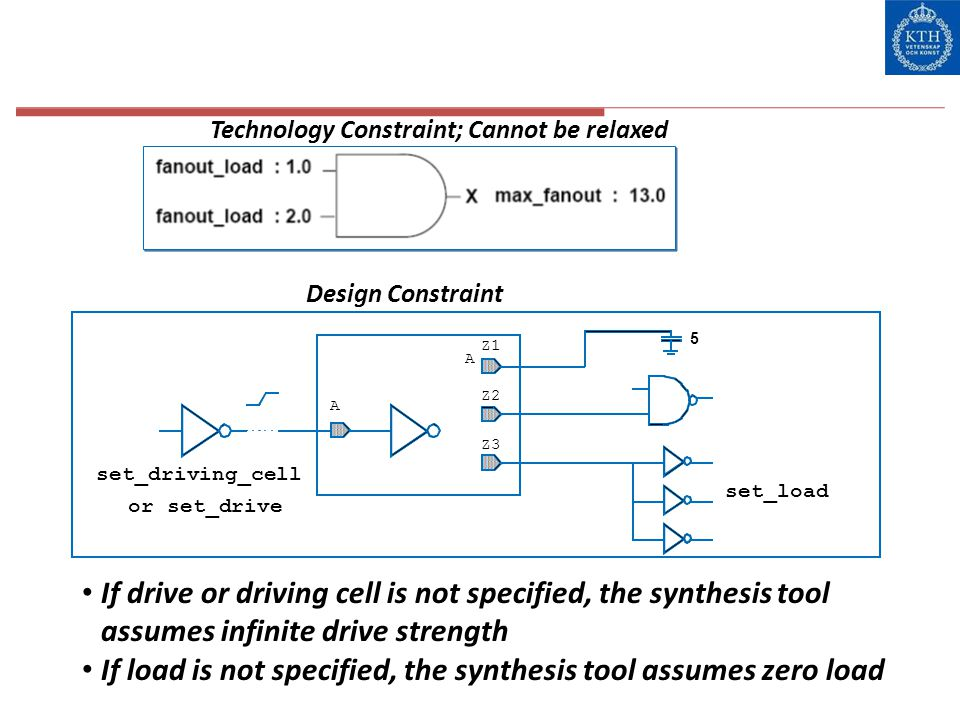If load is not specified, the synthesis tool assumes zero load