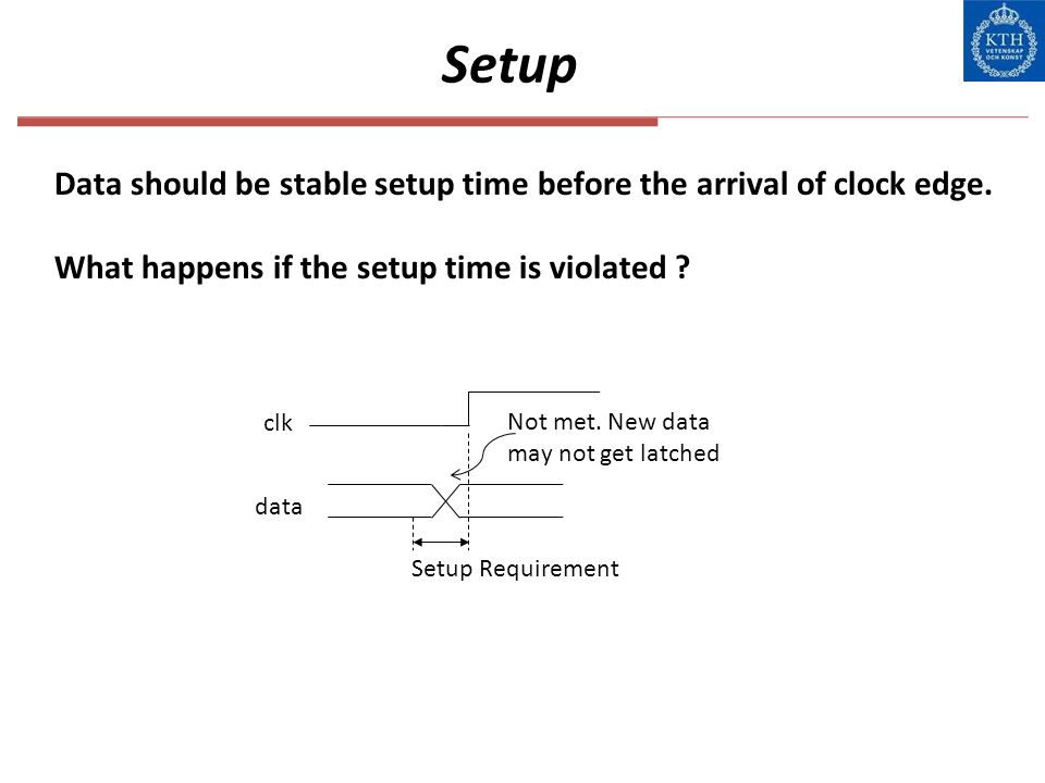 Setup Data should be stable setup time before the arrival of clock edge. What happens if the setup time is violated