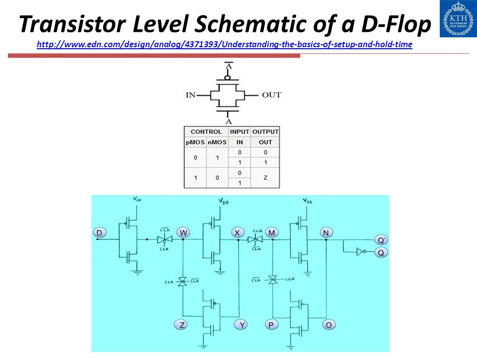 Transistor Level Schematic of a D-Flop http://www. edn