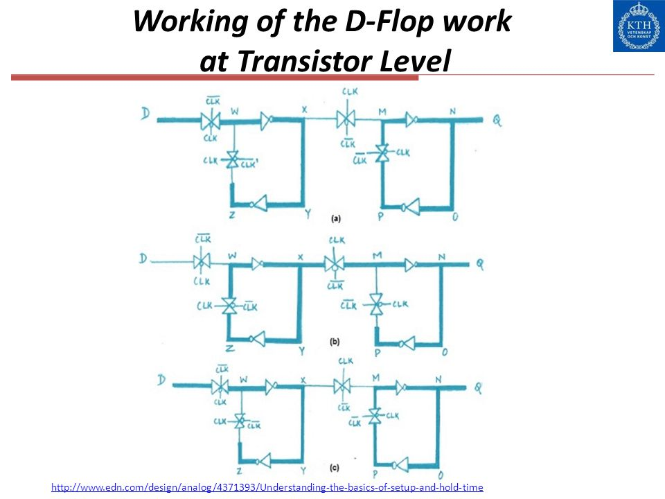 Working of the D-Flop work at Transistor Level