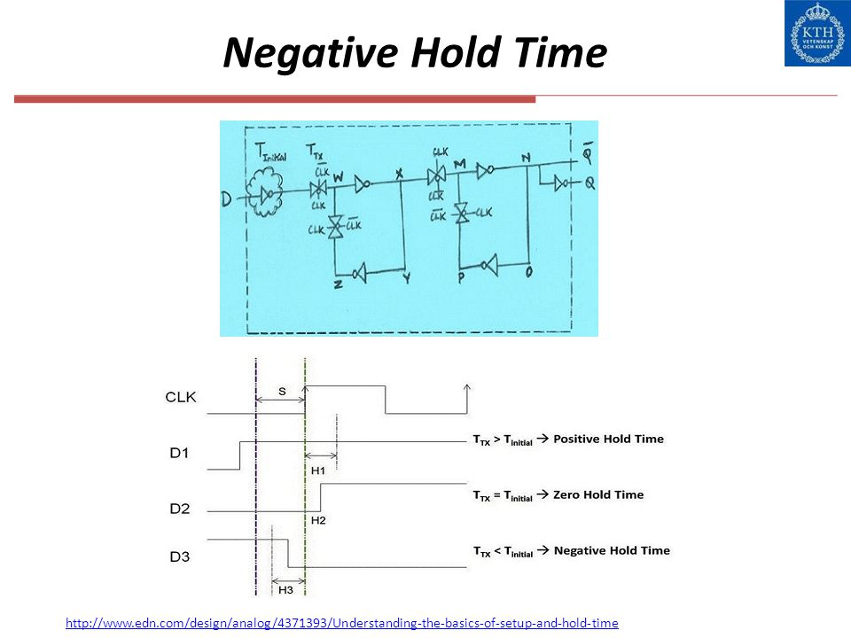 Negative Hold Time http://www.edn.com/design/analog/4371393/Understanding-the-basics-of-setup-and-hold-time.