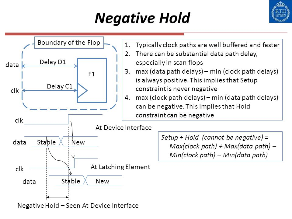 Negative Hold data clk F1 Delay D1 Delay C1 Boundary of the Flop