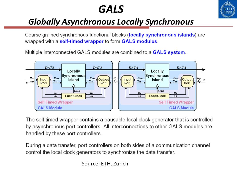 GALS Globally Asynchronous Locally Synchronous