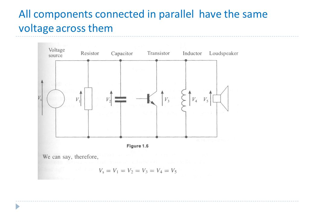 All components connected in parallel have the same voltage across them