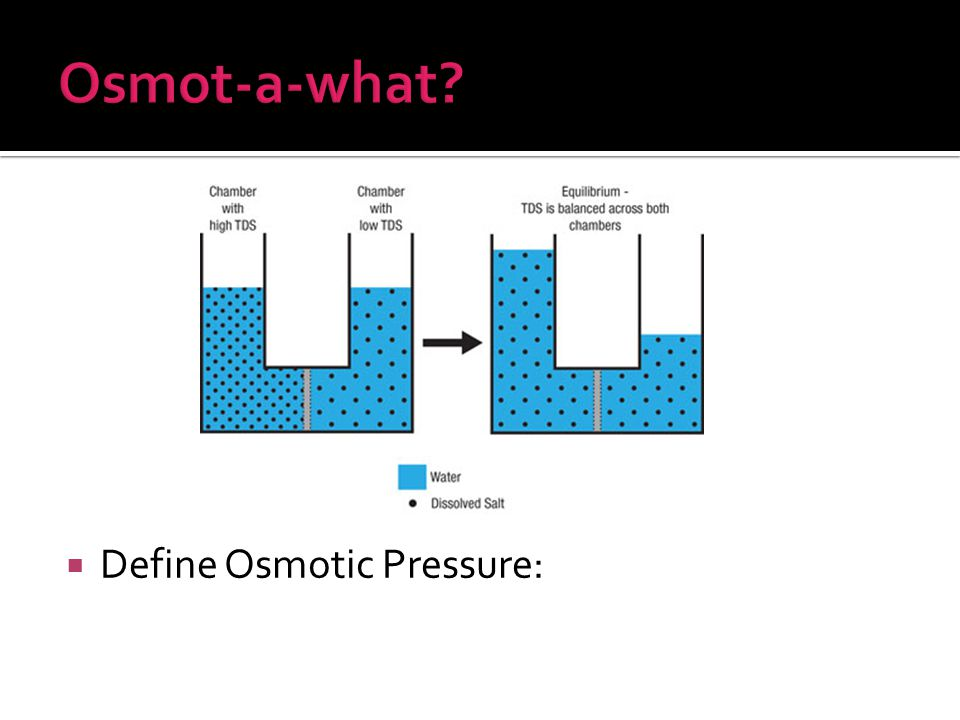 Osmot-a-what Define Osmotic Pressure: