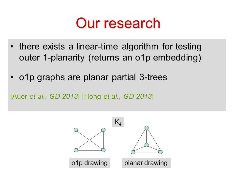 Our research there exists a linear-time algorithm for testing outer 1-planarity (returns an o1p embedding)