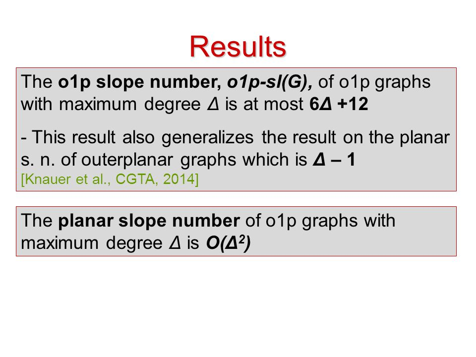 Results The o1p slope number, o1p-sl(G), of o1p graphs with maximum degree Δ is at most 6Δ +12.