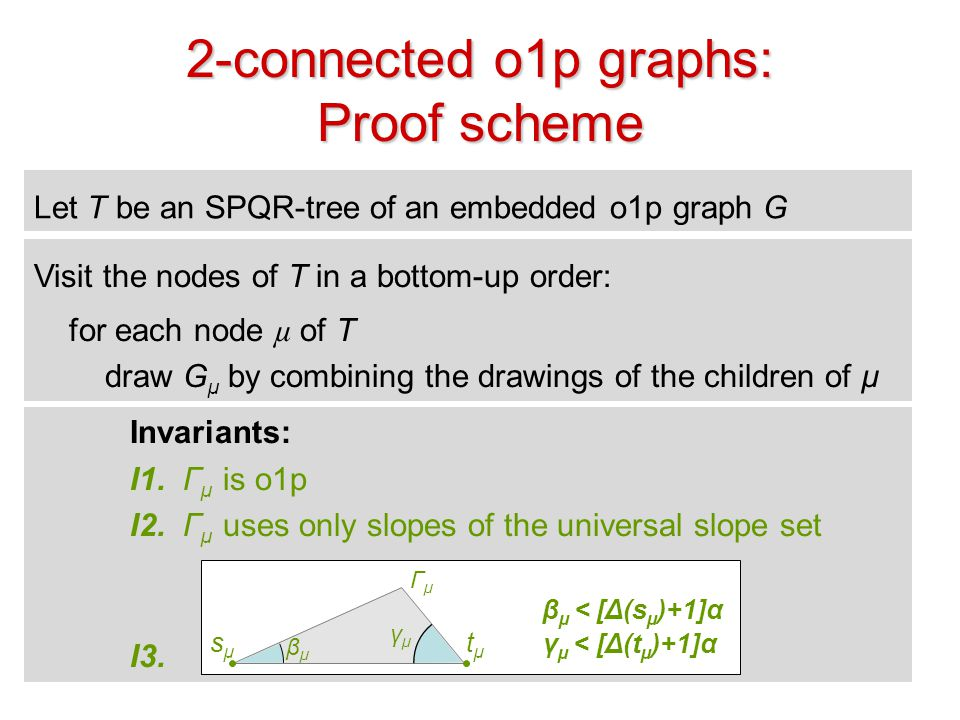 2-connected o1p graphs: Proof scheme