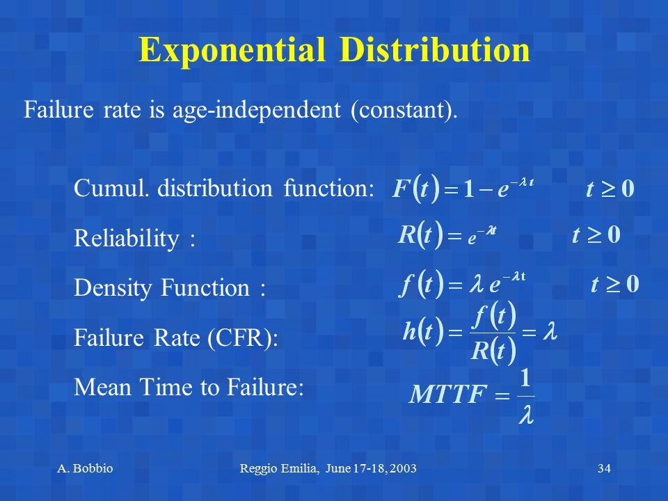 Exponential Distribution