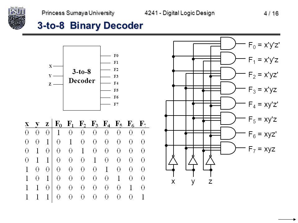 To8 Binary Decoder