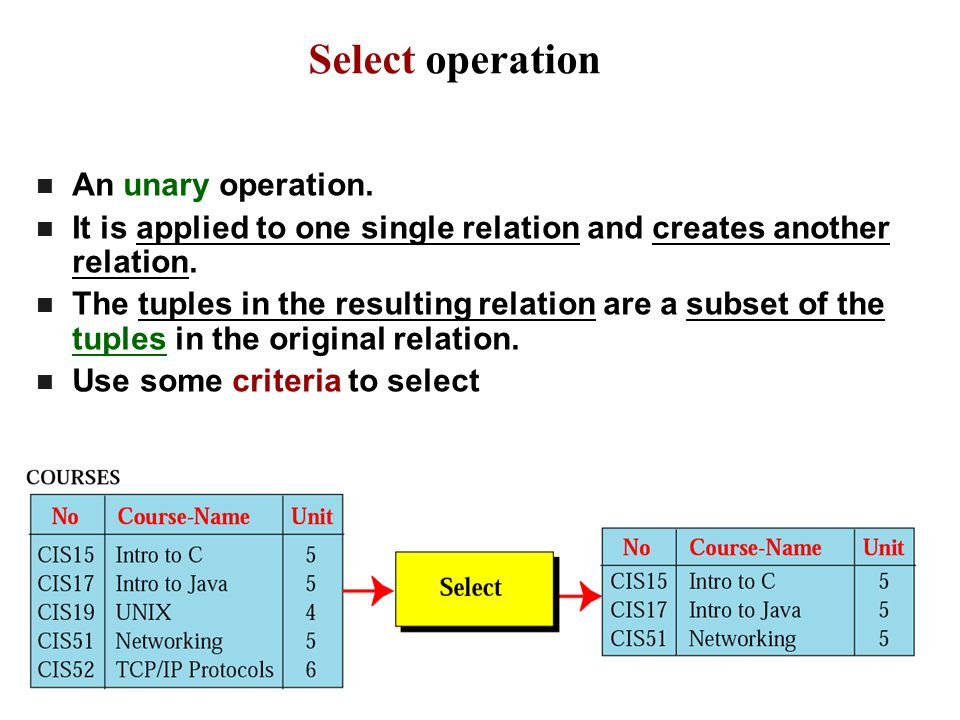 Select operation An unary operation.