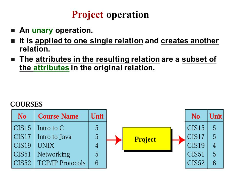 Project operation An unary operation.