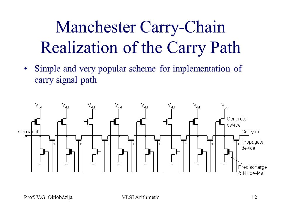 Manchester Carry-Chain Realization of the Carry Path